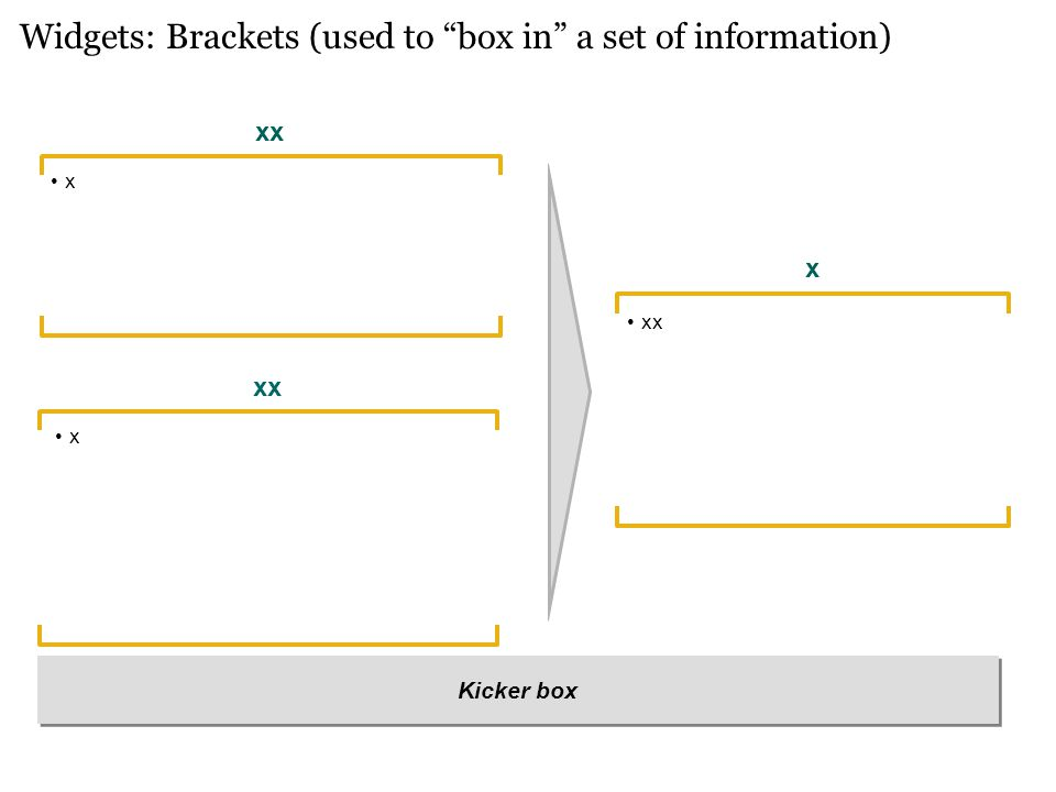 Widgets: Brackets (used to box in a set of information) x xx x x Kicker box