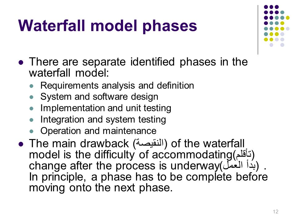 Waterfall model phases There are separate identified phases in the waterfall model: Requirements analysis and definition System and software design Im