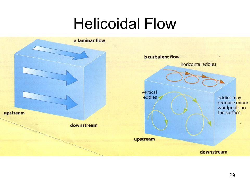 29 Helicoidal Flow