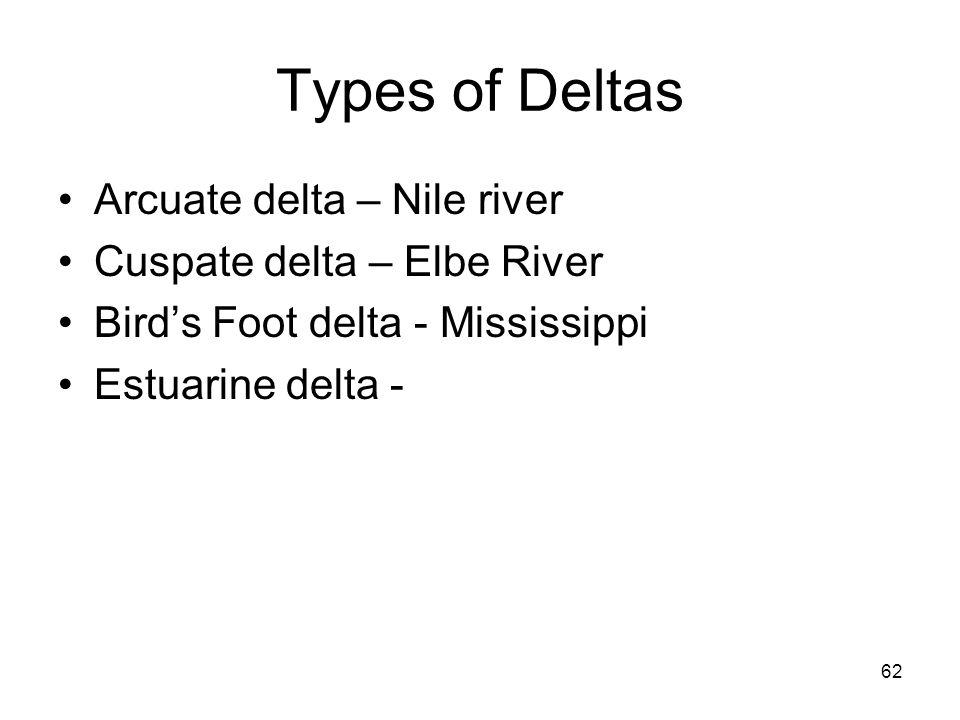 62 Types of Deltas Arcuate delta – Nile river Cuspate delta – Elbe River Bird's Foot delta - Mississippi Estuarine delta -