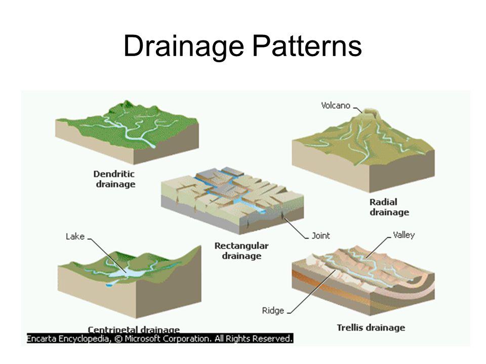 66 Drainage Patterns