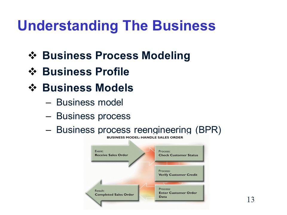 13 Understanding The Business  Business Process Modeling  Business Profile  Business Models –Business model –Business process –Business process reengineering (BPR)