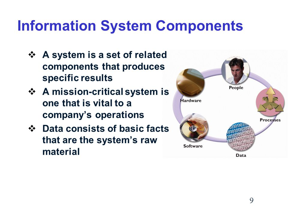 9 Information System Components  A system is a set of related components that produces specific results  A mission-critical system is one that is vital to a company's operations  Data consists of basic facts that are the system's raw material