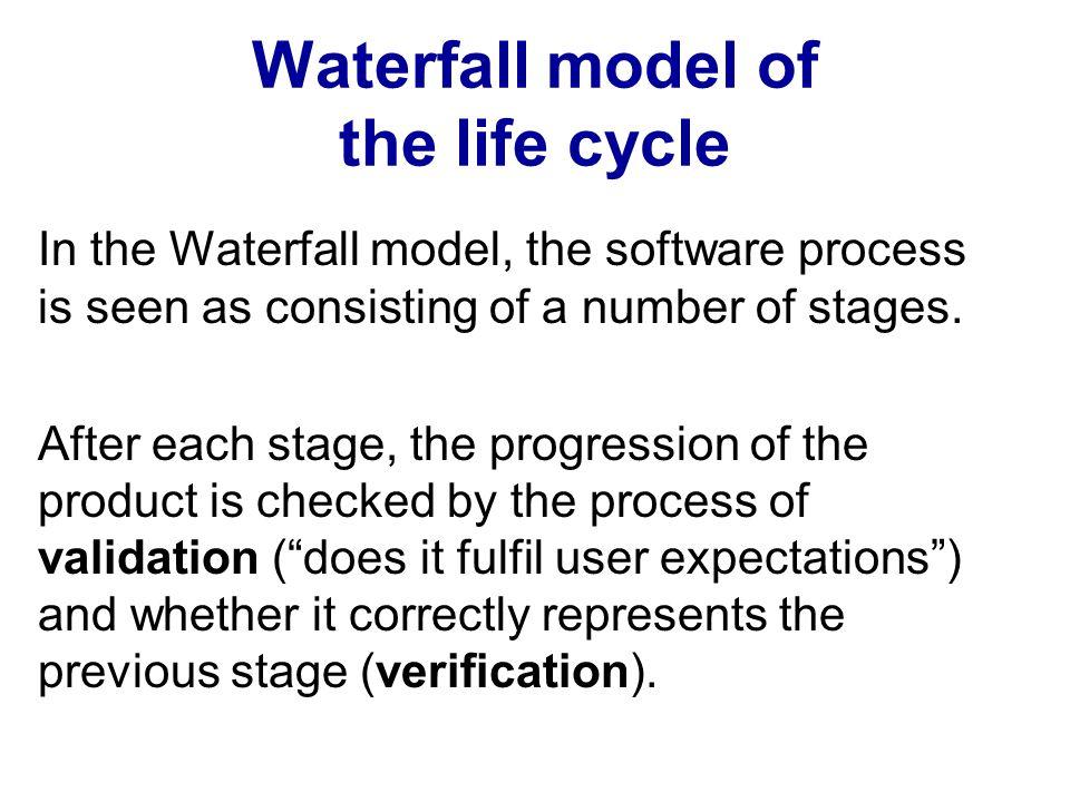 Gould et al.(1987): Principles of user-centered design continued 2.