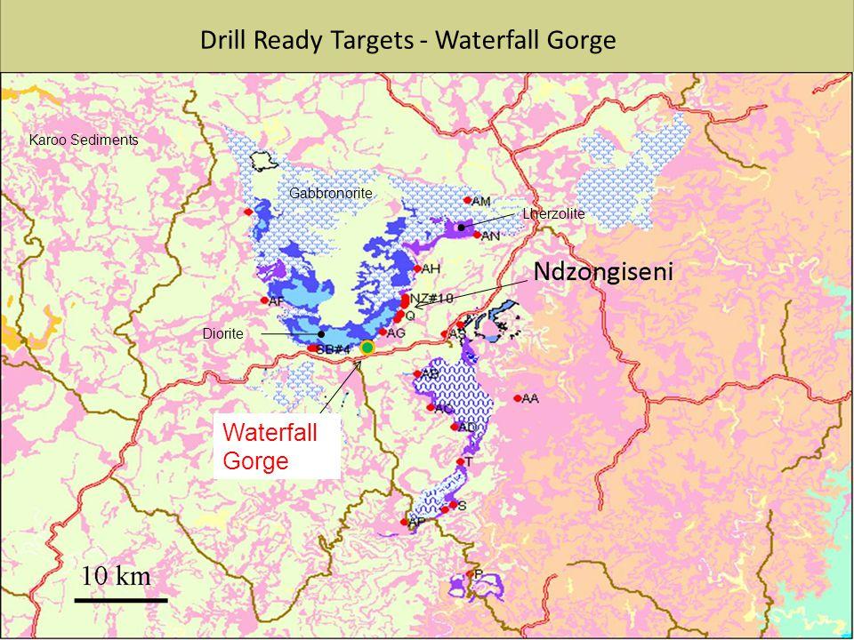 Drill Ready Targets - Waterfall Gorge Karoo Sediments Gabbronorite Lherzolite Diorite Waterfall Gorge