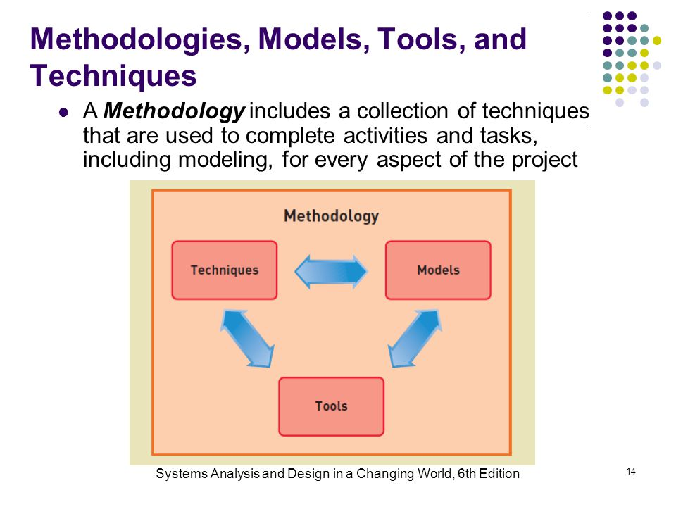 Systems Analysis and Design in a Changing World, 6th Edition 14 Methodologies, Models, Tools, and Techniques A Methodology includes a collection of te
