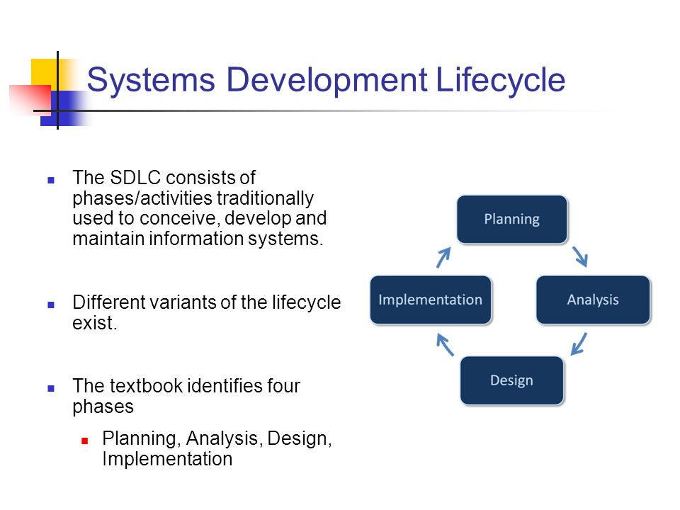 SDLC Phases 1.Planning (actually initiation, then planning) Why build the system.