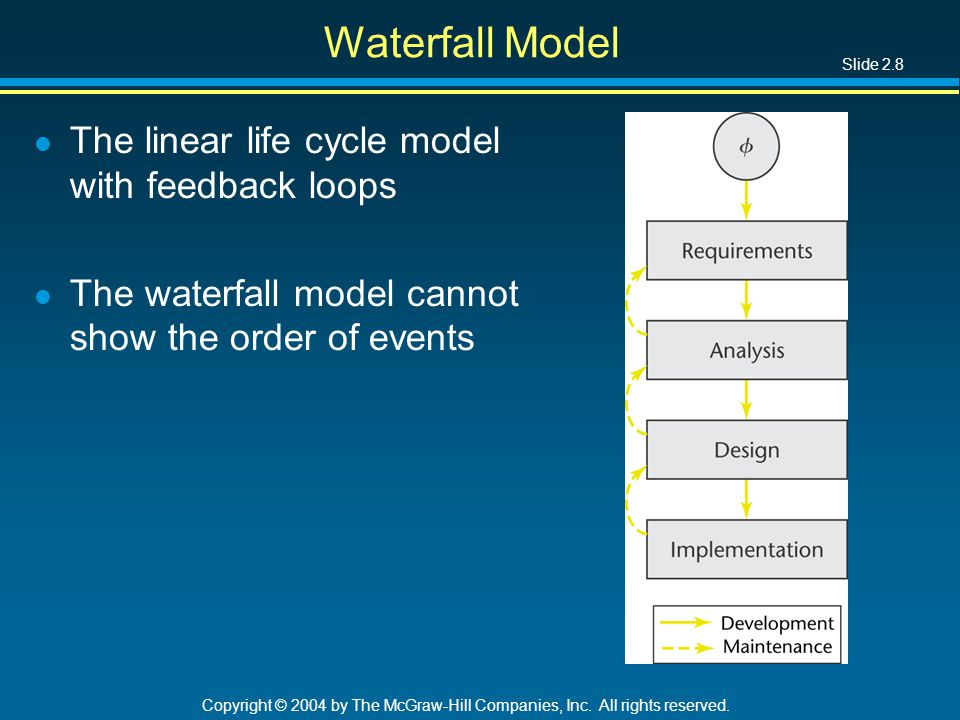 Slide 2.8 Copyright © 2004 by The McGraw-Hill Companies, Inc. All rights reserved. Waterfall Model l The linear life cycle model with feedback loops l