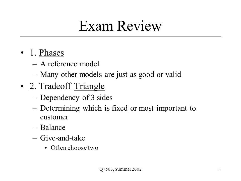 Q7503, Summer 2002 4 Exam Review 1.