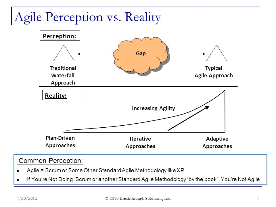 Agile Perception vs. Reality 4/30/2015 © 2010 Breakthrough Solutions, Inc.