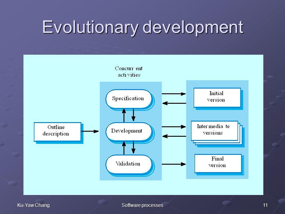 11Ku-Yaw ChangSoftware processes Evolutionary development
