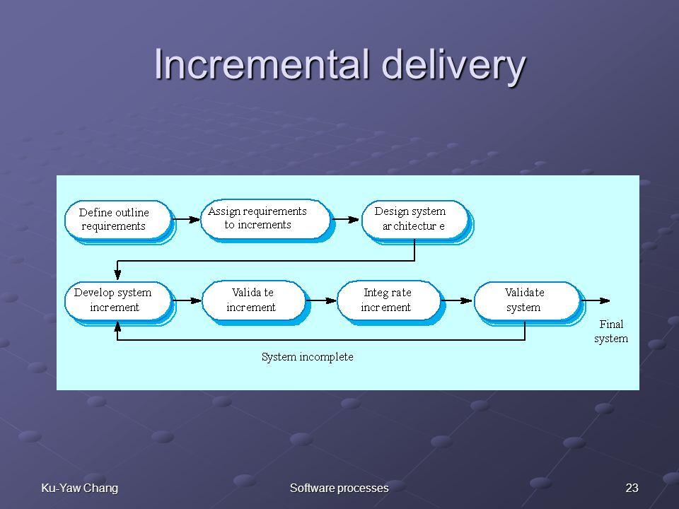 23Ku-Yaw ChangSoftware processes Incremental delivery