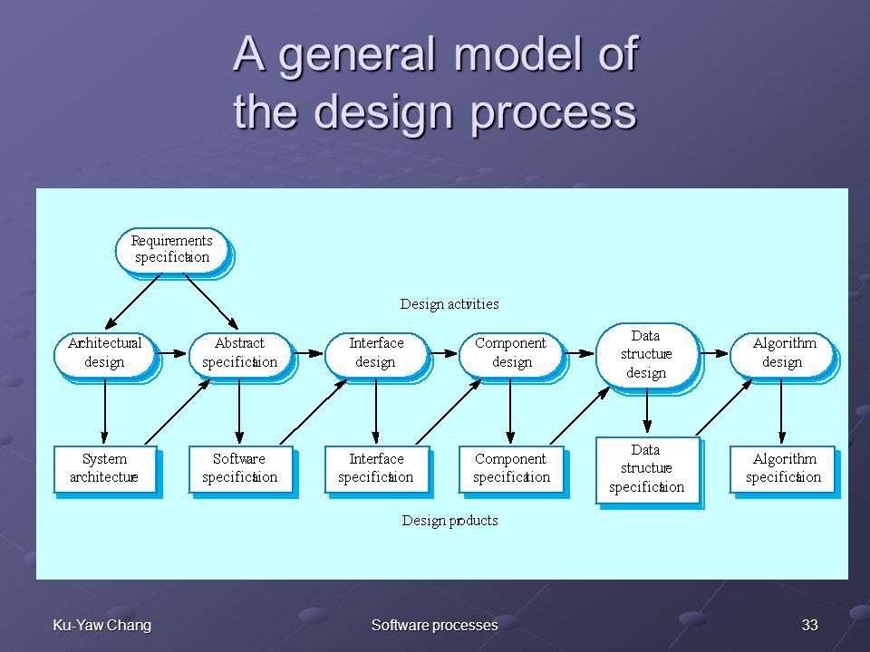 33Ku-Yaw ChangSoftware processes A general model of the design process