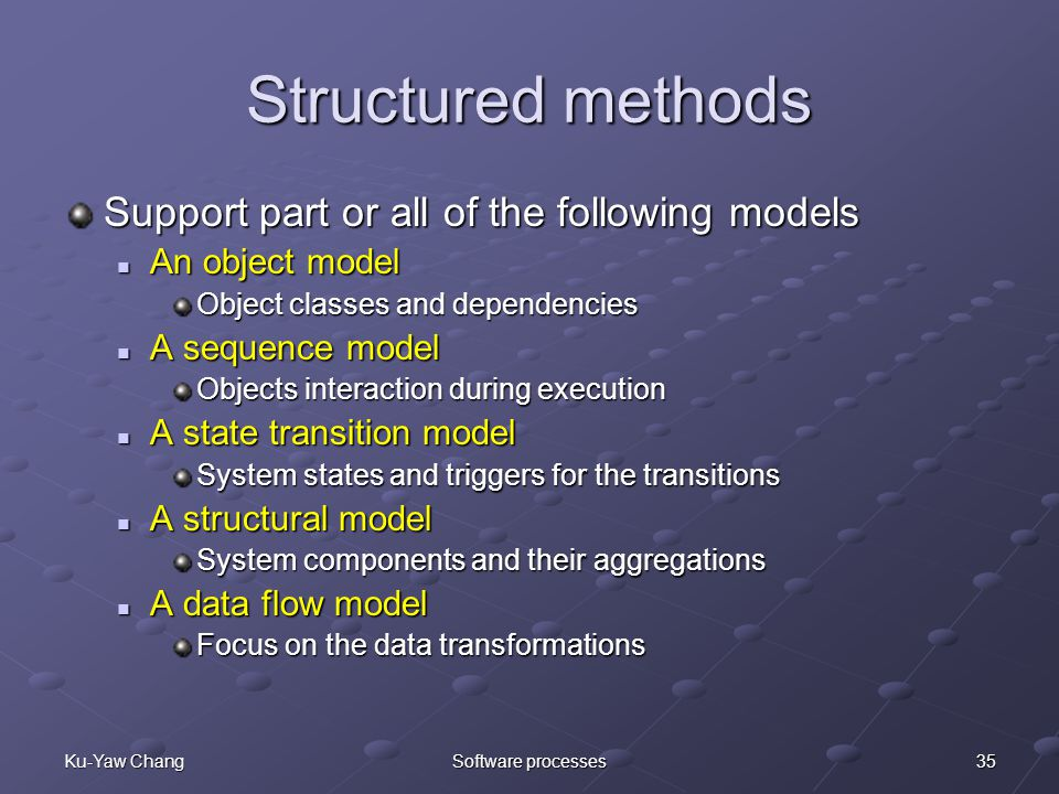35Ku-Yaw ChangSoftware processes Structured methods Support part or all of the following models An object model An object model Object classes and dependencies A sequence model A sequence model Objects interaction during execution A state transition model A state transition model System states and triggers for the transitions A structural model A structural model System components and their aggregations A data flow model A data flow model Focus on the data transformations