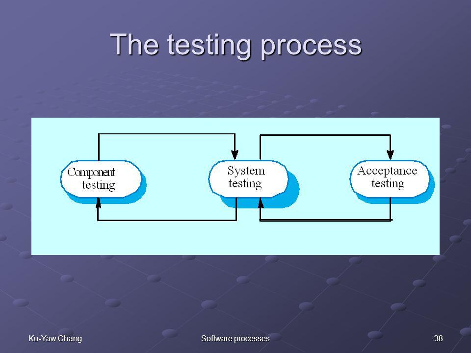 38Ku-Yaw ChangSoftware processes The testing process