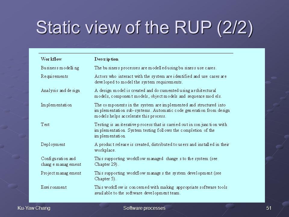 51Ku-Yaw ChangSoftware processes Static view of the RUP (2/2)