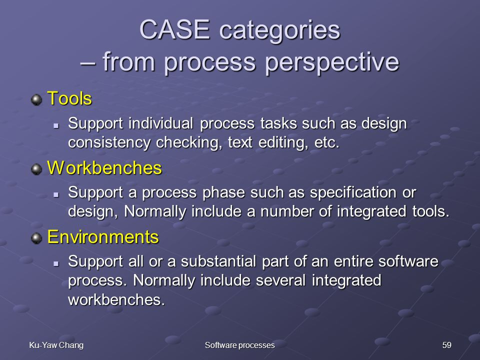 59Ku-Yaw ChangSoftware processes CASE categories – from process perspective Tools Support individual process tasks such as design consistency checking, text editing, etc.