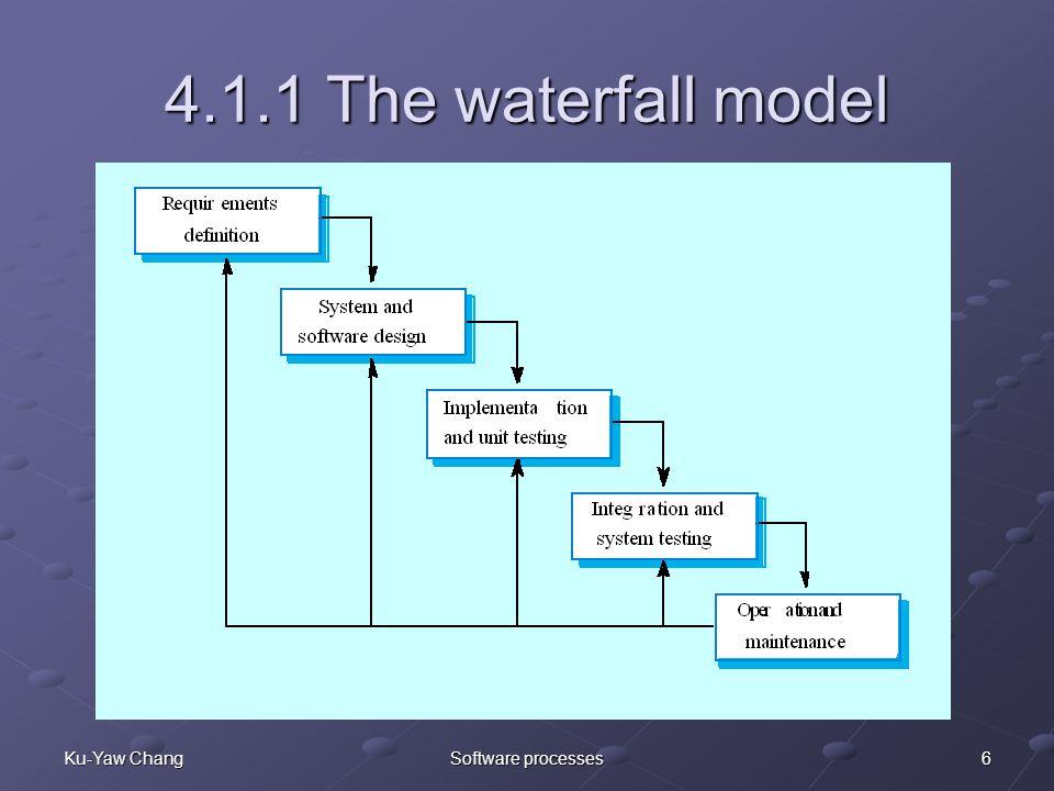 6Ku-Yaw ChangSoftware processes 4.1.1 The waterfall model