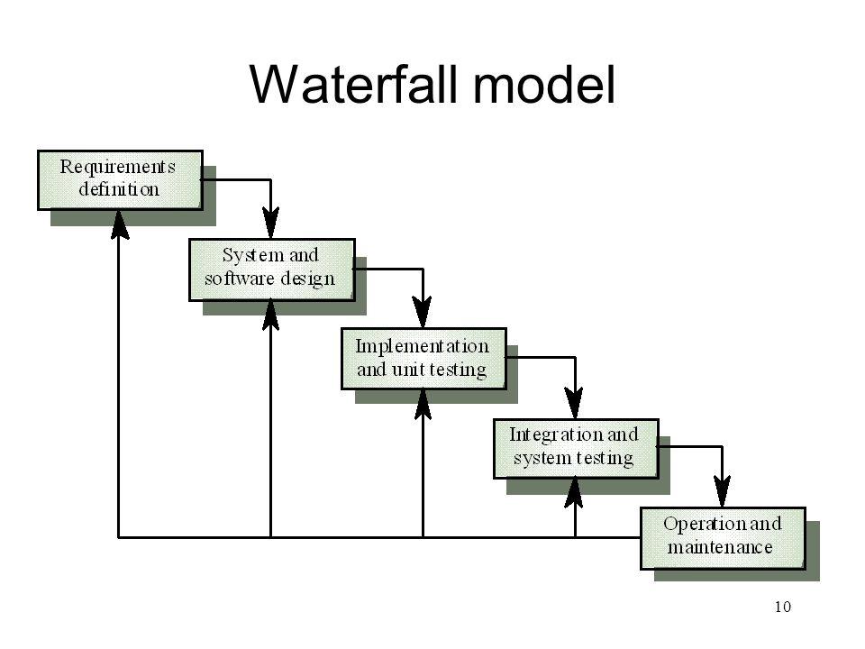 10 Waterfall model