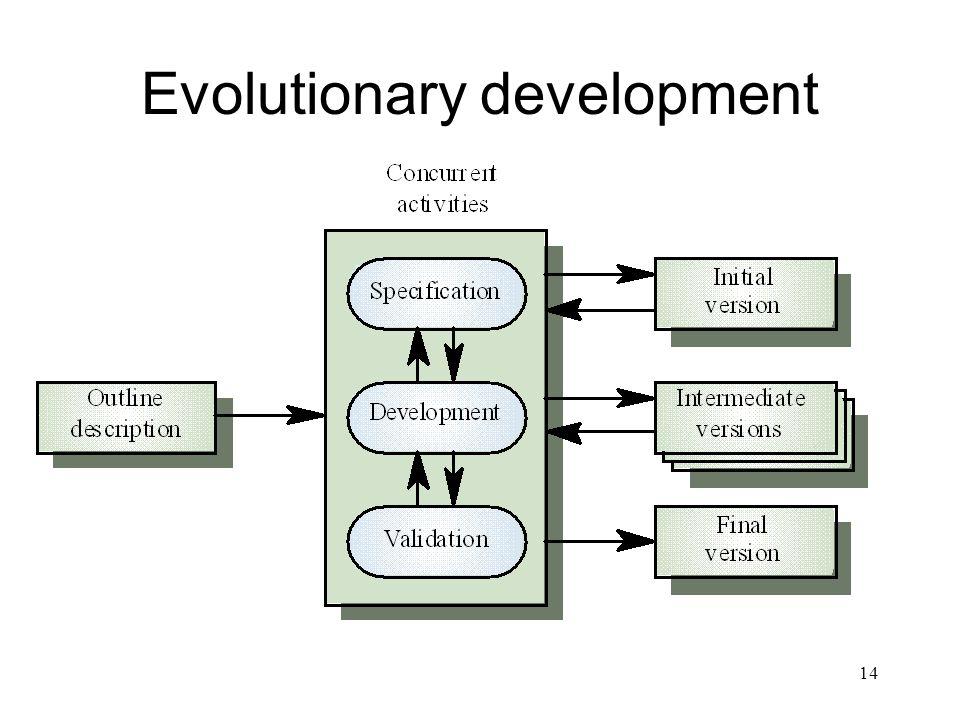 14 Evolutionary development