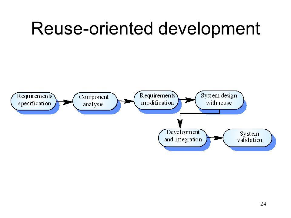 24 Reuse-oriented development