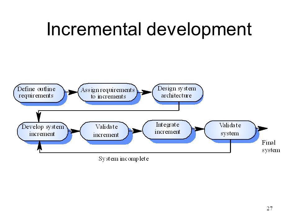 27 Incremental development