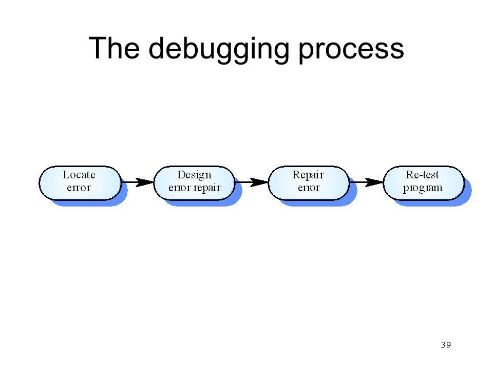 39 The debugging process