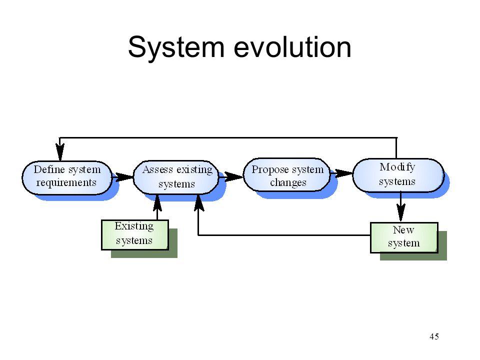 45 System evolution