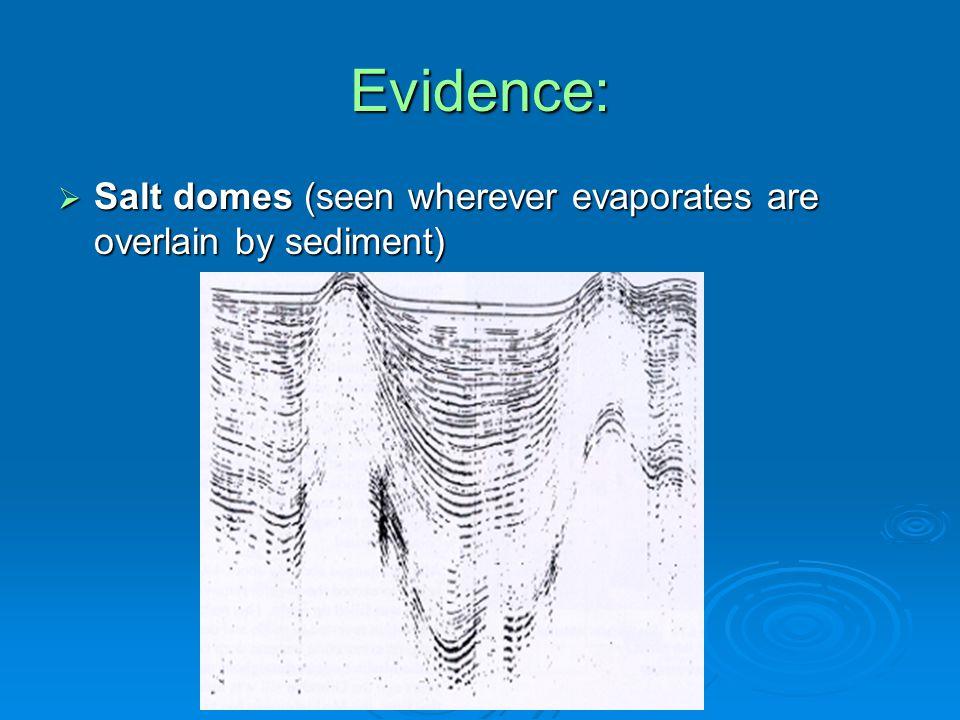 Evidence:  Salt domes (seen wherever evaporates are overlain by sediment)