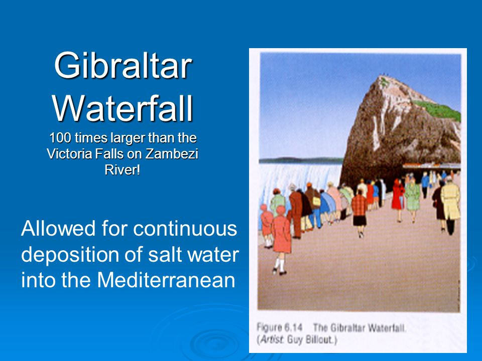 Gibraltar Waterfall 100 times larger than the Victoria Falls on Zambezi River.