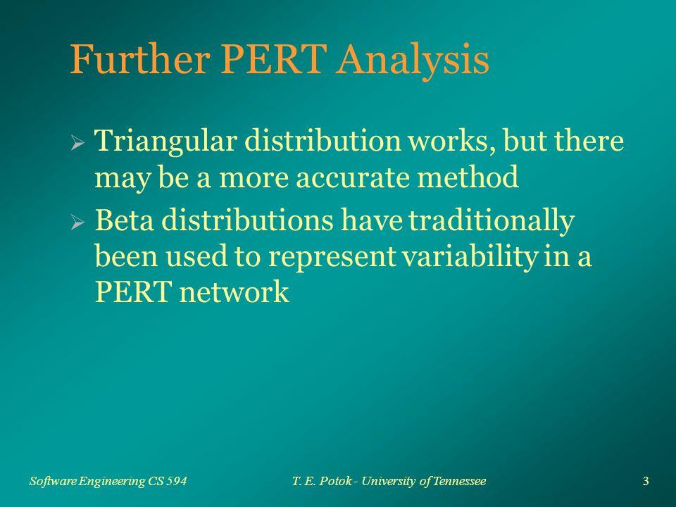 4 Software Engineering CS 594T. E. Potok - University of Tennessee Beta Vs. Triangular