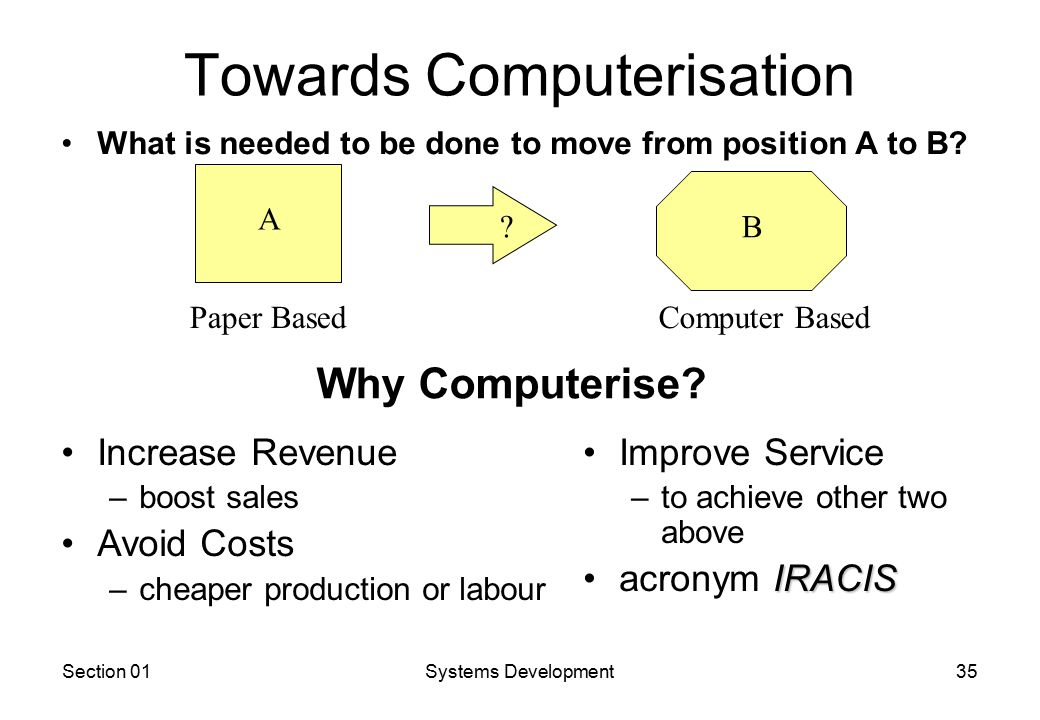 Section 01Systems Development35 Towards Computerisation What is needed to be done to move from position A to B.