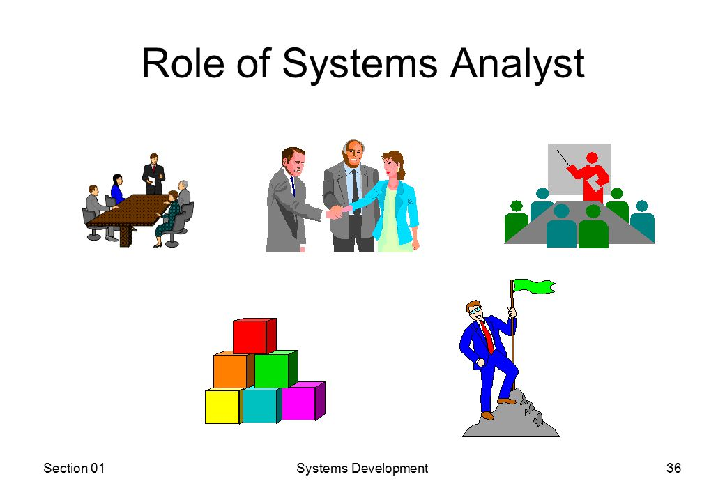 Section 01Systems Development36 Role of Systems Analyst