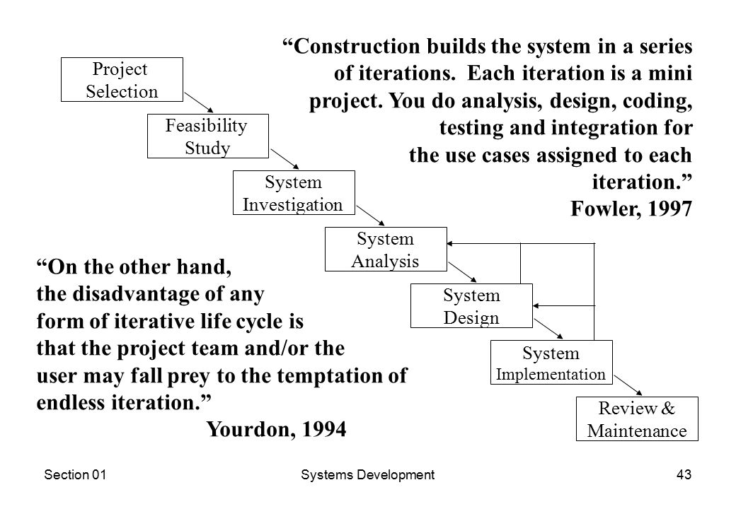 Section 01Systems Development43 Project Selection Feasibility Study System Investigation System Analysis System Design System Implementation Review & Maintenance Construction builds the system in a series of iterations.