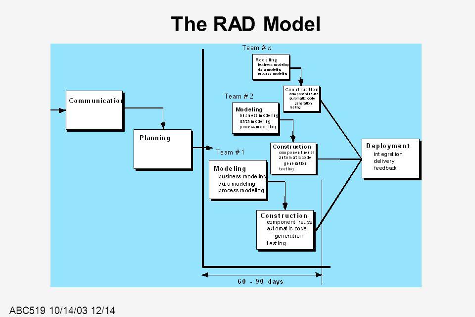 ABC519 10/14/03 12/14 The RAD Model