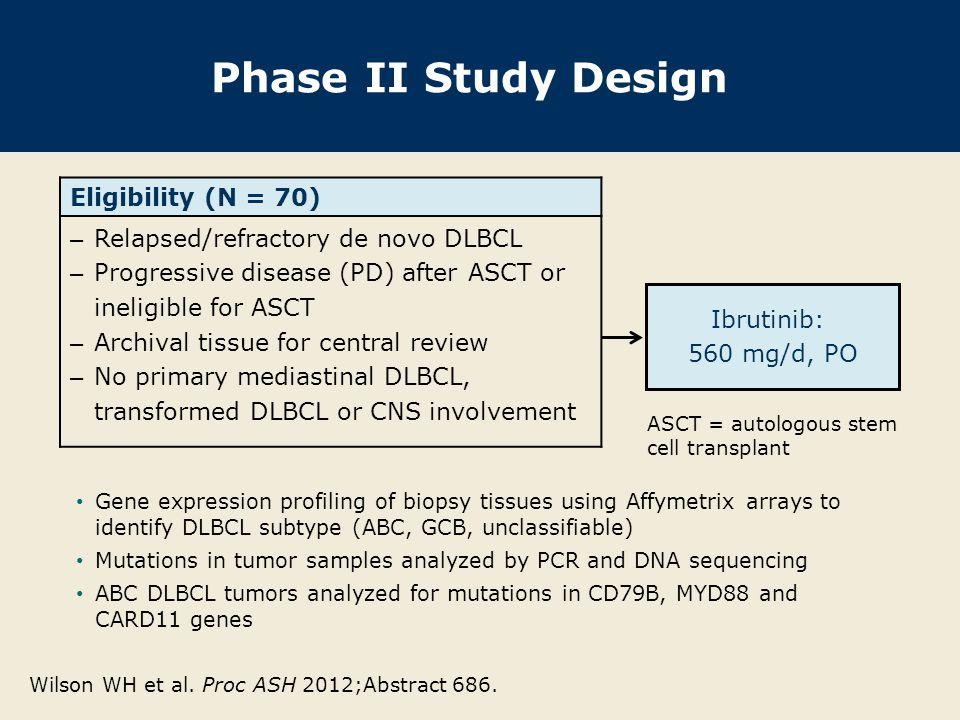 Phase II Study Design Eligibility (N = 70) –Relapsed/refractory de novo DLBCL –Progressive disease (PD) after ASCT or ineligible for ASCT –Archival ti