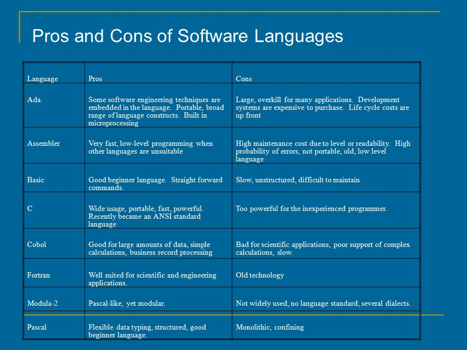 LanguageProsCons AdaSome software engineering techniques are embedded in the language.