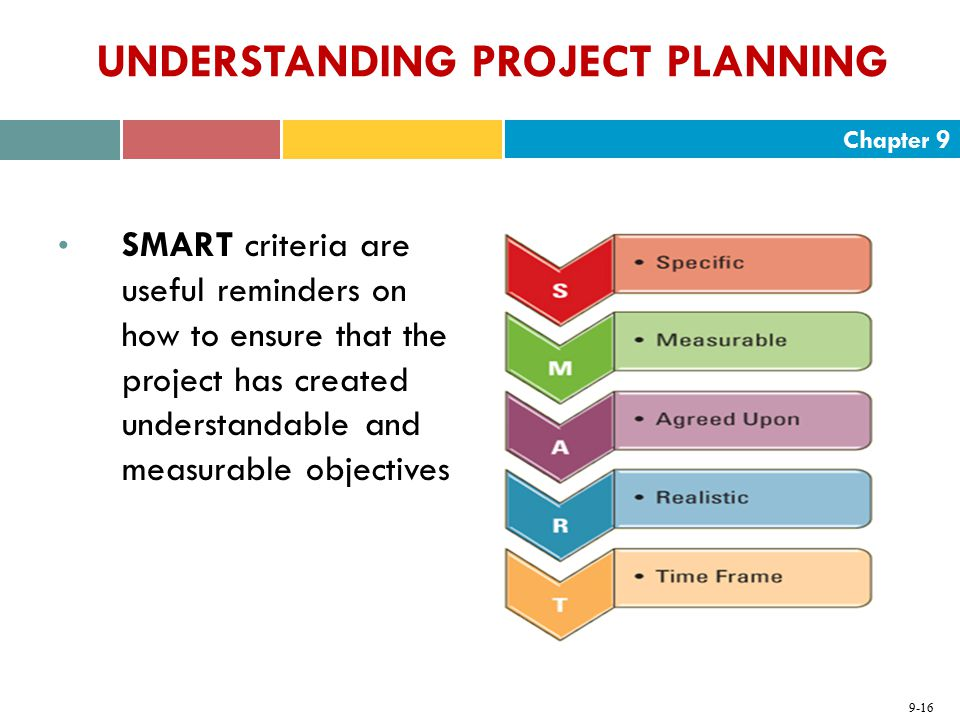 Chapter 9 9-16 UNDERSTANDING PROJECT PLANNING SMART criteria are useful reminders on how to ensure that the project has created understandable and mea