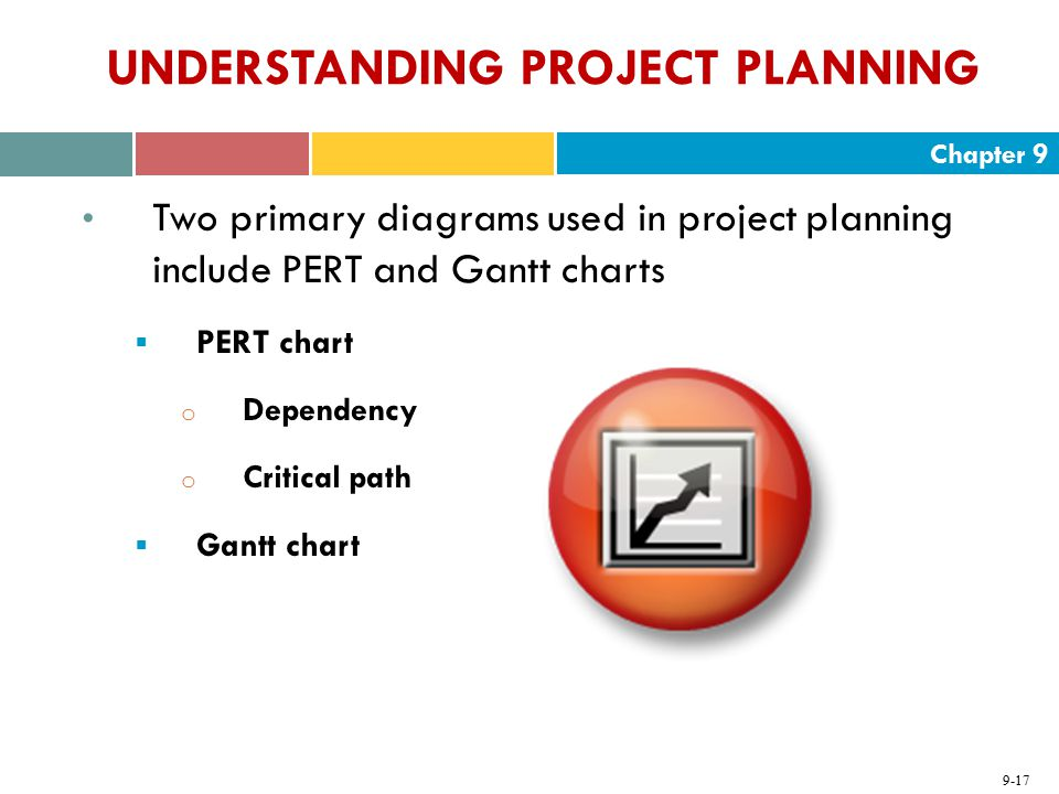 Chapter 9 9-17 UNDERSTANDING PROJECT PLANNING Two primary diagrams used in project planning include PERT and Gantt charts  PERT chart o Dependency o