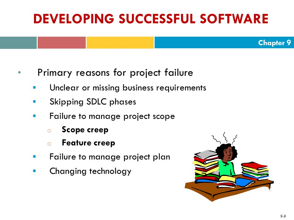 Chapter 9 9-10 DEVELOPING SUCCESSFUL SOFTWARE The later in the SDLC an error is found the more expensive it is to fix!