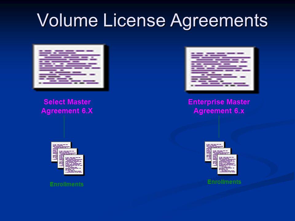 Enterprise Master Agreement 6.x Enrollments Volume License Agreements Select Master Agreement 6.X