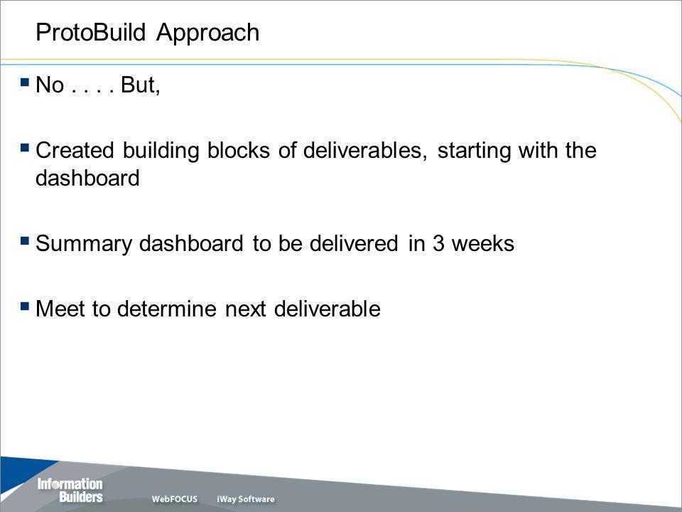 ProtoBuild Approach  No....