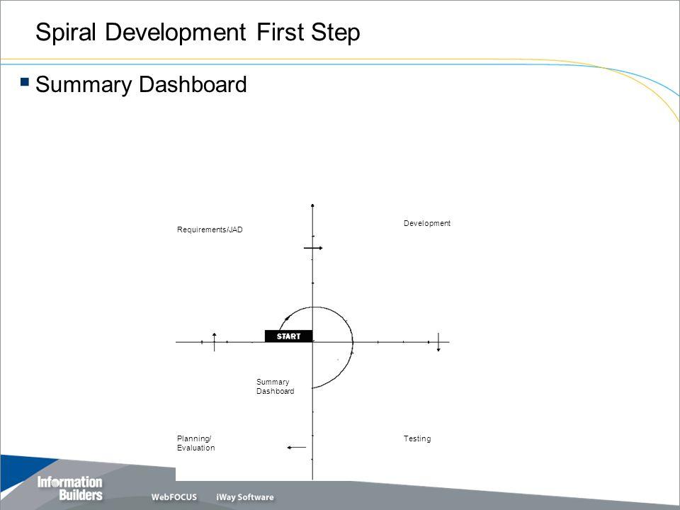 Spiral Development First Step  Summary Dashboard Requirements/JAD Development Planning/ Evaluation Testing Summary Dashboard