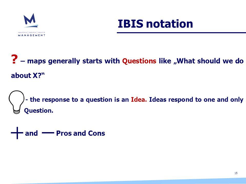 15 IBIS notation .