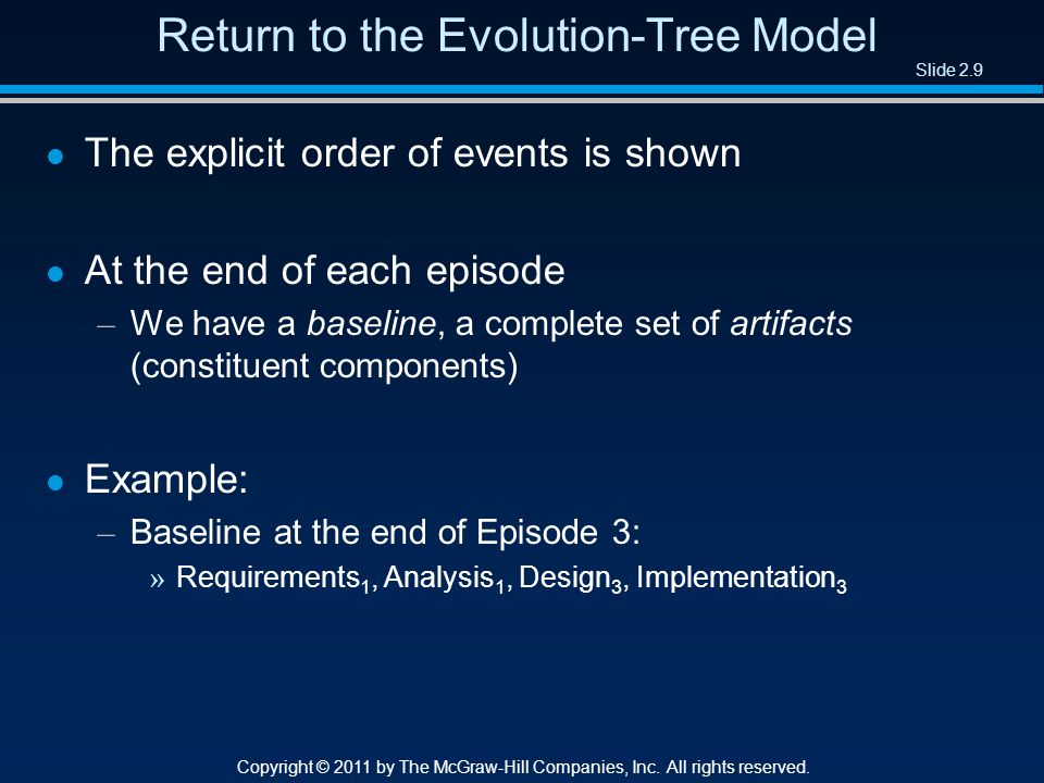 Slide 2.9 Copyright © 2011 by The McGraw-Hill Companies, Inc. All rights reserved. Return to the Evolution-Tree Model l The explicit order of events i
