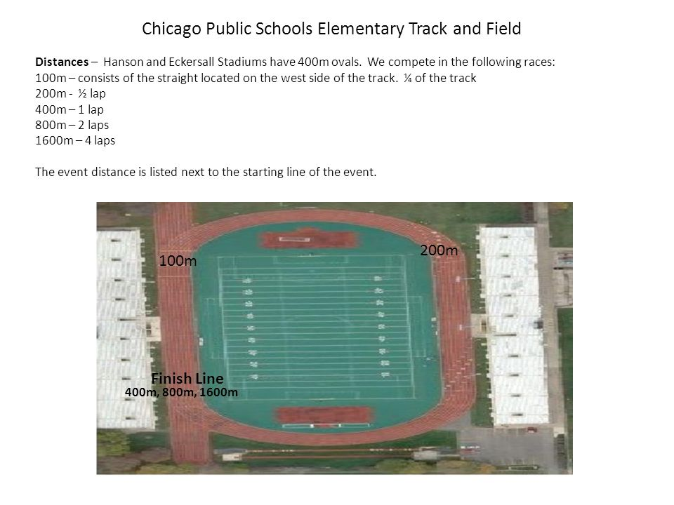 Chicago Public Schools Elementary Track and Field Relay Exchanges 4x100 – The 4x100m Relay consists of 4 runners each approximately running 100m with a baton.