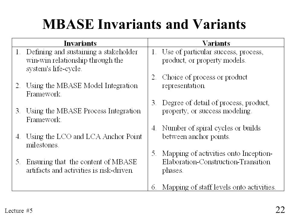 22 Lecture #5 MBASE Invariants and Variants