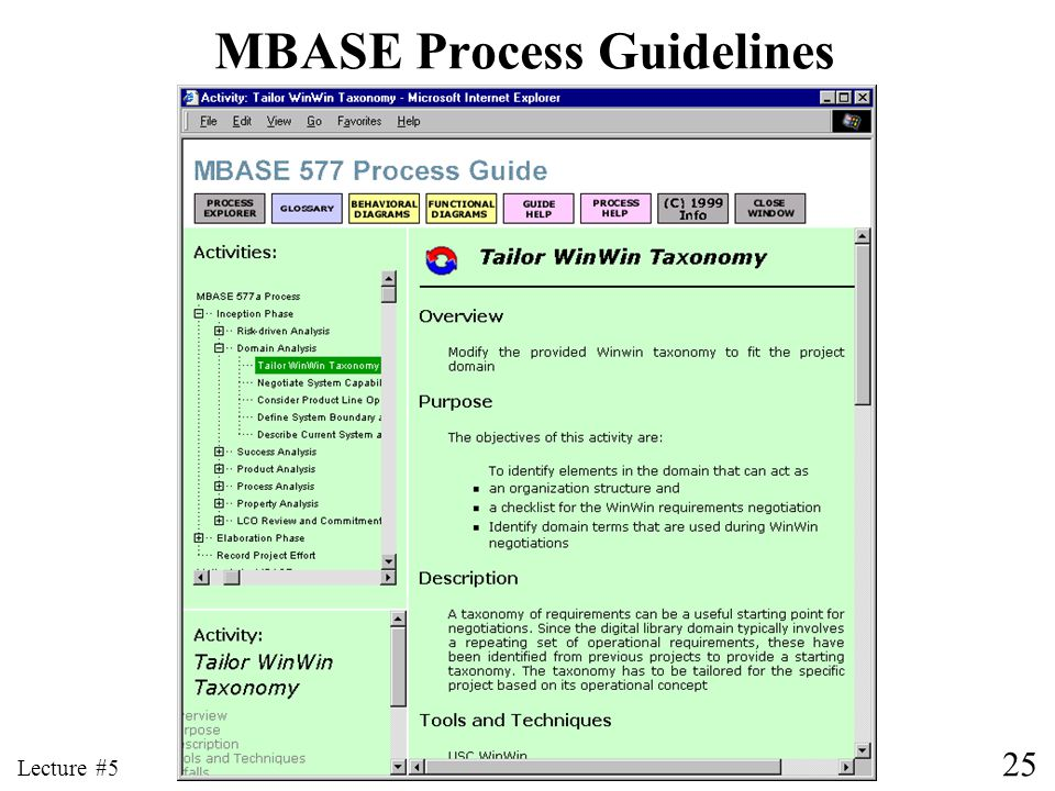 25 Lecture #5 MBASE Process Guidelines