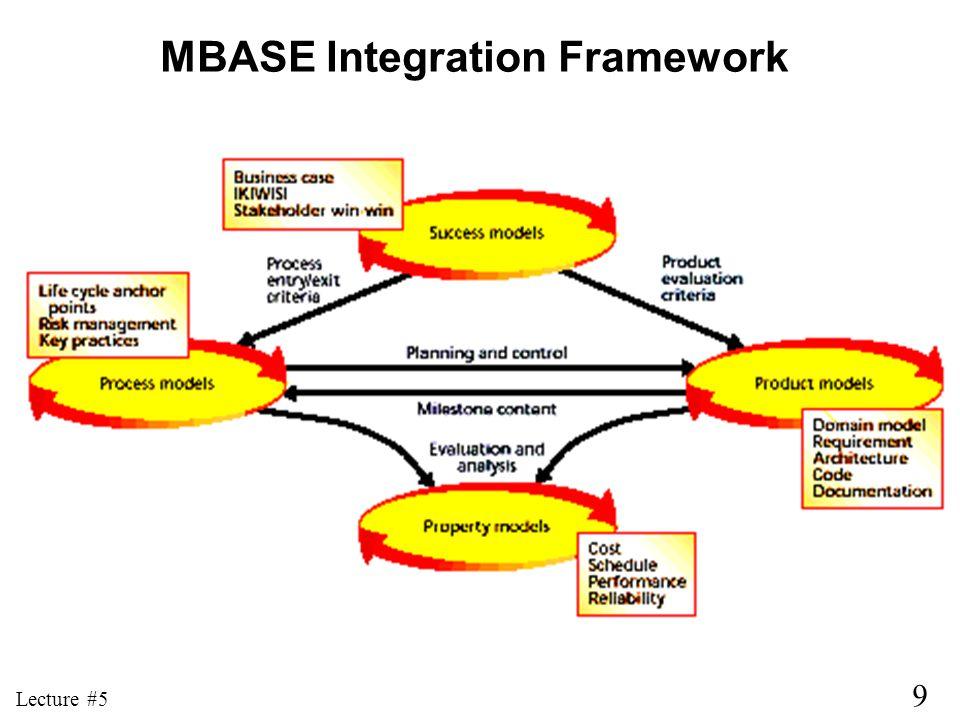 9 Lecture #5 MBASE Integration Framework