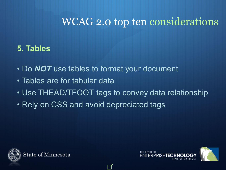 WCAG 2.0 top ten considerations 5.